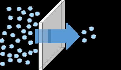 フィルムの水蒸気透過_模式図
